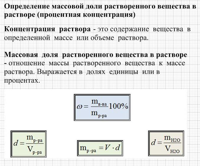 Процентные задачи с решением химия формализация задачи и решения