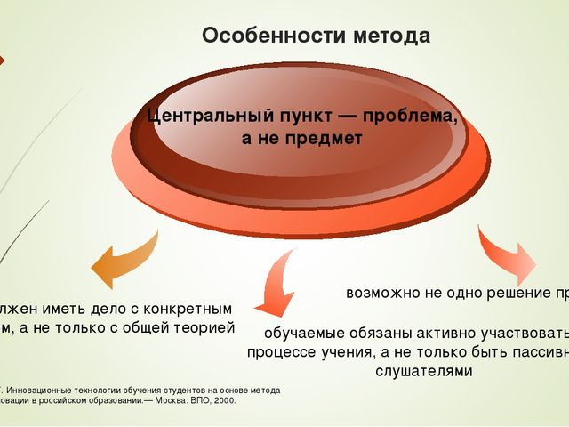 Особенности метода кейс должен иметь дело с конкретным объектом, а не только...