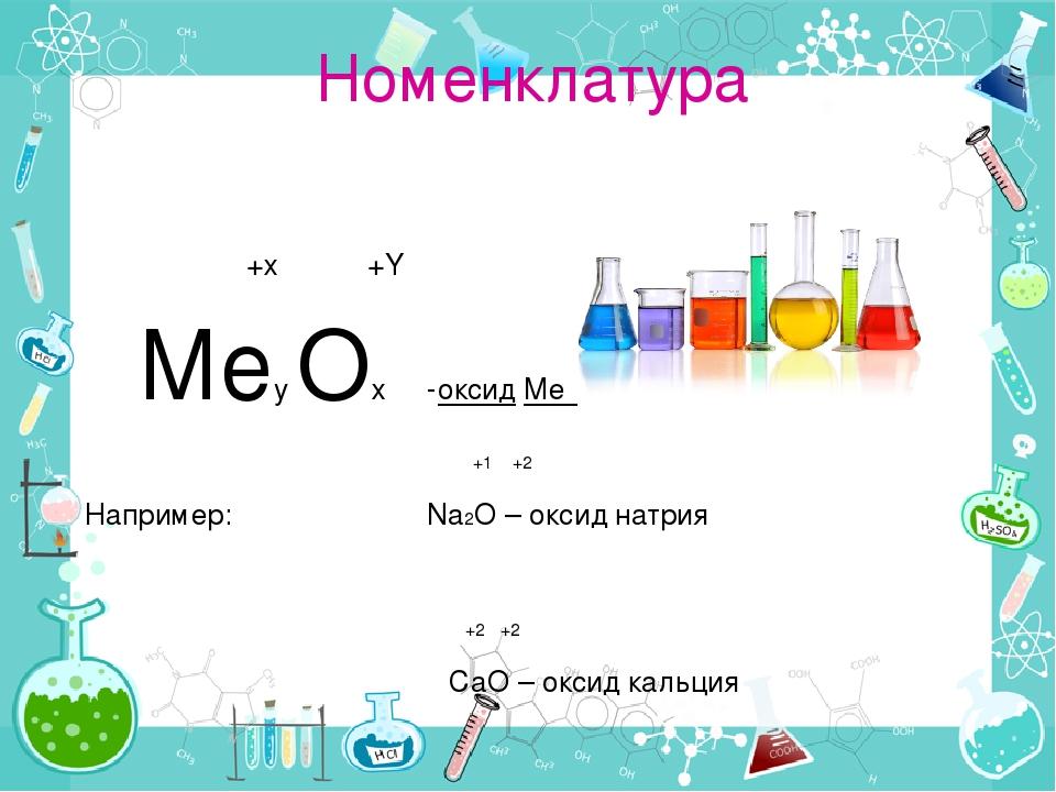Номенклатура +х +Y Меy Oх -оксид Ме +1 +2 Например: Na2O – оксид натрия +2 +2...