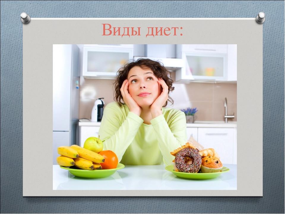 Виды Диет Похудения. Виды диет для похудения или лечения - меню самых эффективных и популярных