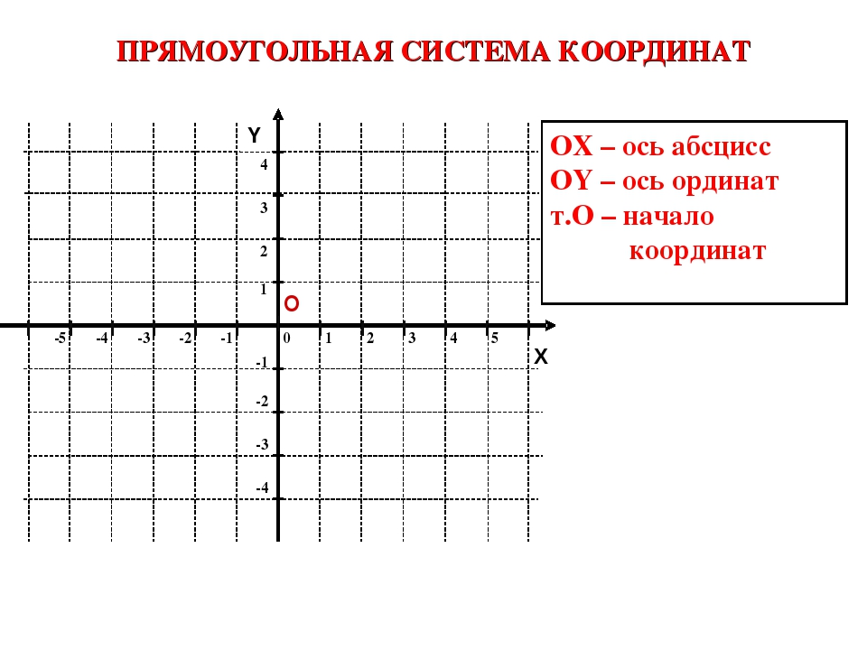 координаты оси для картинки люди помогают