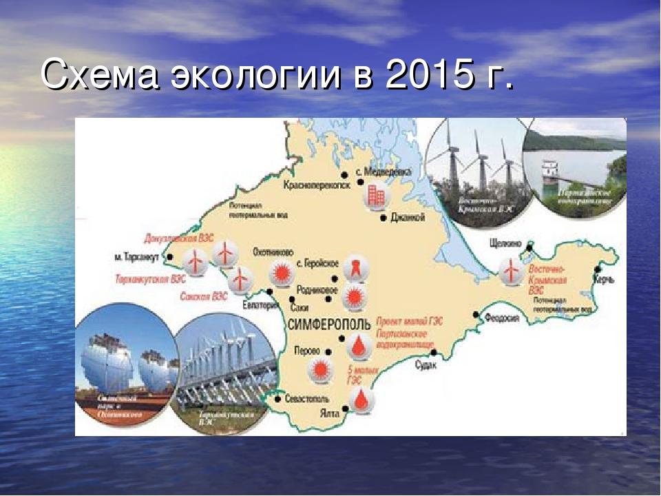 Схема экологии в 2015 г.