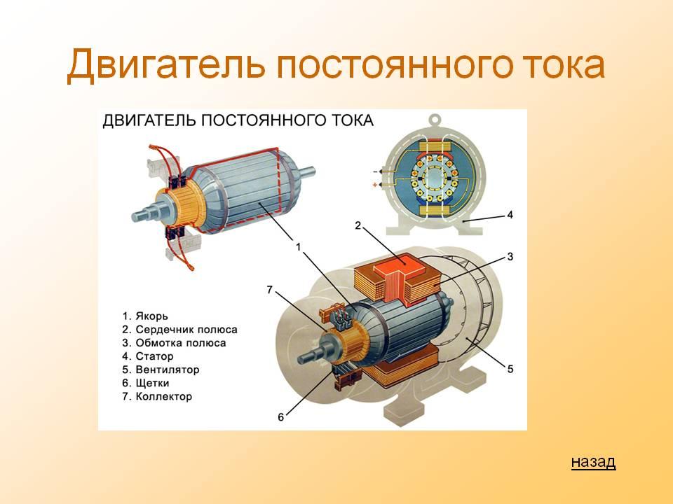 Работа двигателя модель работа в вебчате петров вал