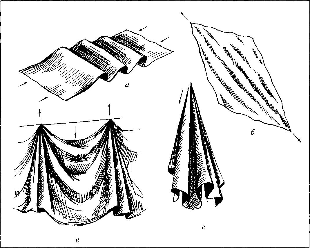Рисунки складок из ткани