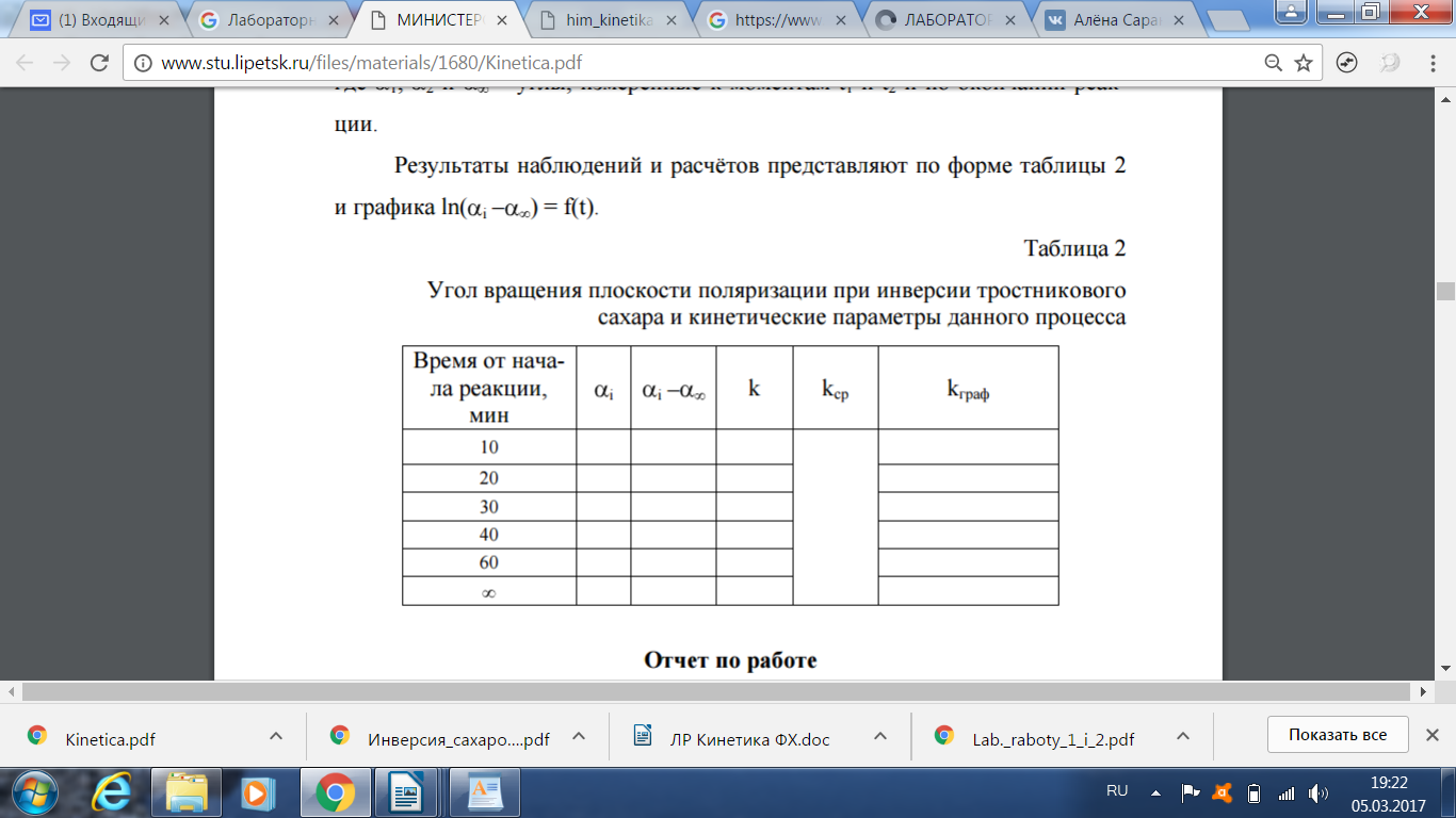 Кредиты без пенсионных отчислений казахстан
