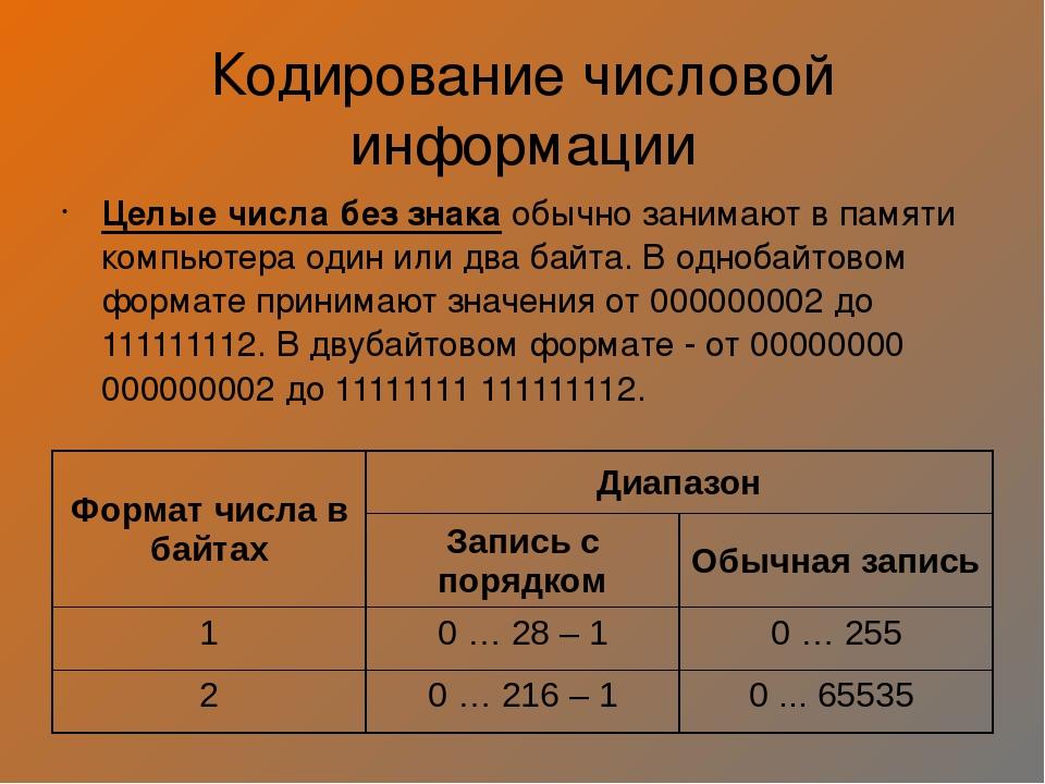 Информация от учителя картинка прервал