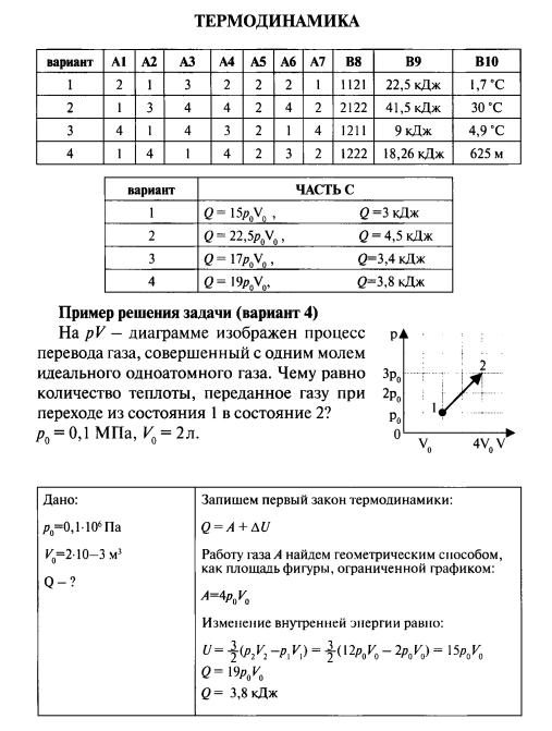 Контрольная работа по физике на тему Термодинамика  hello html 62f19c16 png