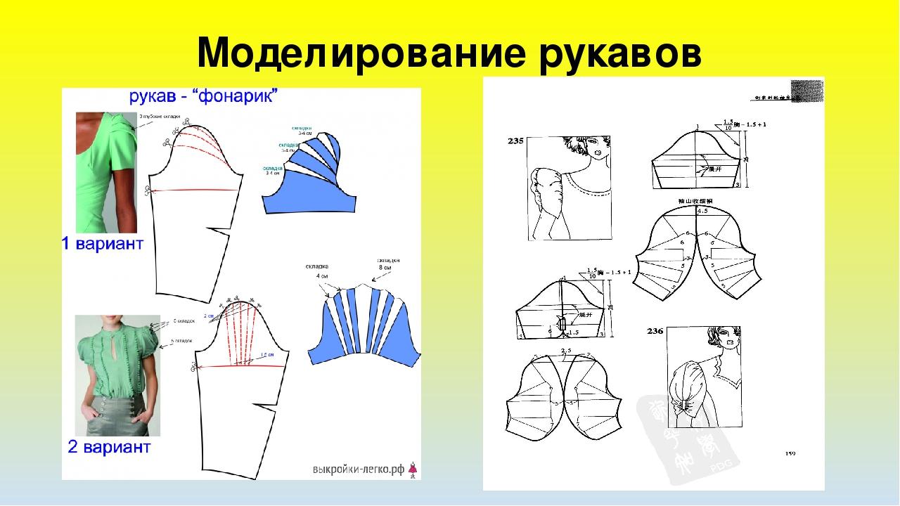 виды рукавов схема фото проанализировали