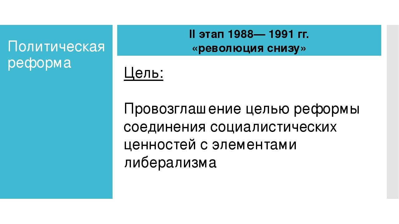 Политическая реформа II этап 1988— 1991 гг. «революция снизу» Цель: Провозгла...