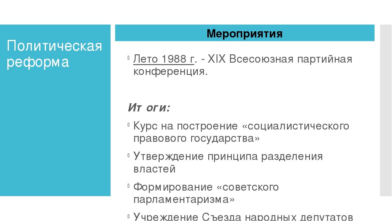 Политическая реформа Лето 1988 г. - XIX Всесоюзная партийная конференция. Ито...