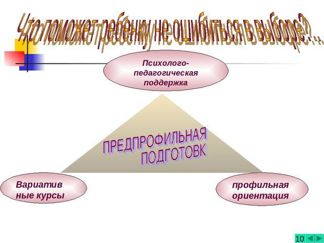 Вариатив ные курсы Психолого-педагогическая поддержка профильная ориентация 10