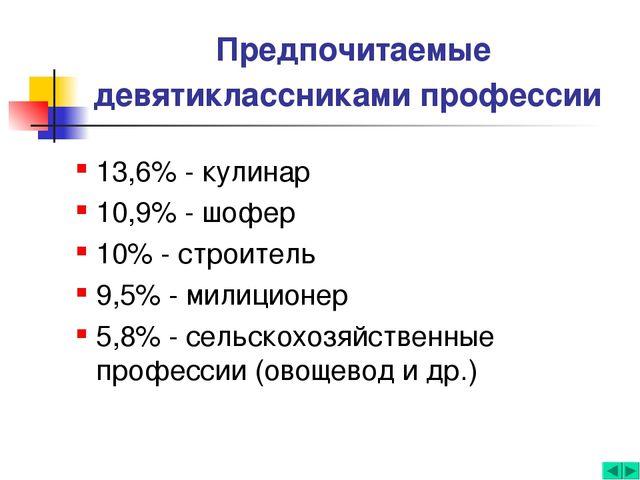 Предпочитаемые девятиклассниками профессии 13,6% - кулинар 10,9% - шофер 10%...