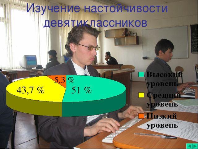 Изучение настойчивости девятиклассников 43,7 % 51 % 5,3 %
