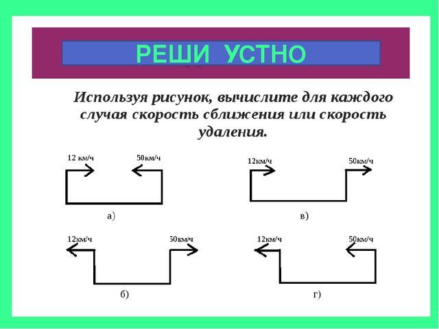 Используя рисунок вычислите скорость сближения или скорость удаления велосипедистов