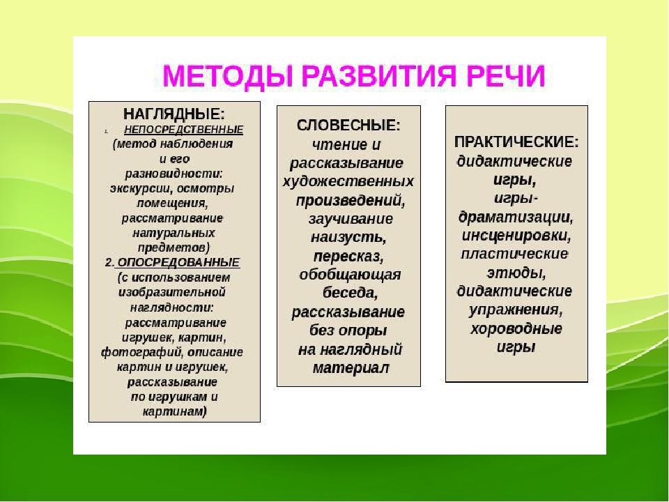 Психолингвистическая характеристика речевого развития детей дошкольного возраста шпаргалка