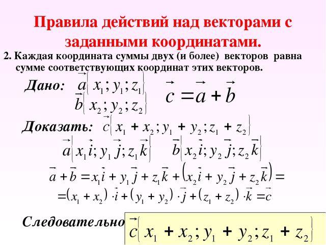 такое белье векторы действия над векторами такое
