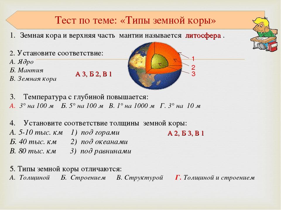 Решебник По Географии 6 Класс Литосфера С Ответами