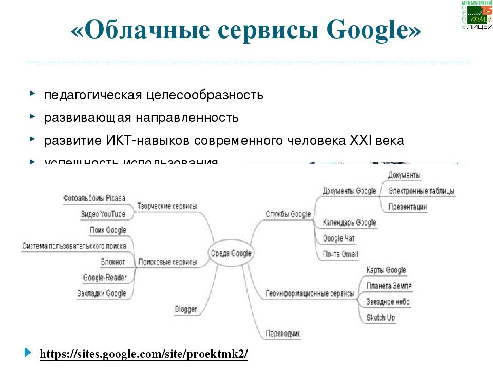 «Облачные сервисы Google» педагогическая целесообразность развивающая направ...