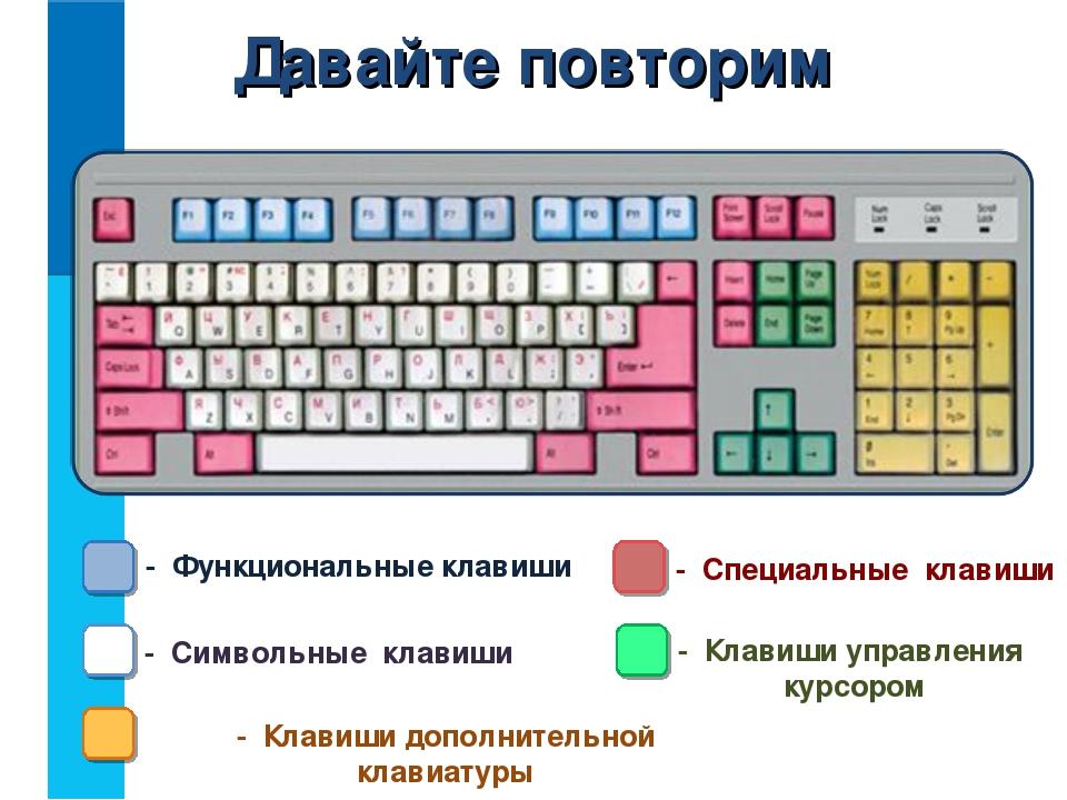 магазин термобелья где найти управление клавиатурой на компьютере материал замечательно