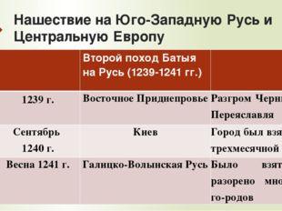Нашествие на Юго-Западную Русь и Центральную Европу Второй поход Батыя на Рус
