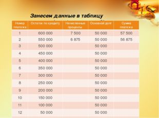 Занесем данные в таблицу ( график платежей) Номер платежа Остаток по кредиту