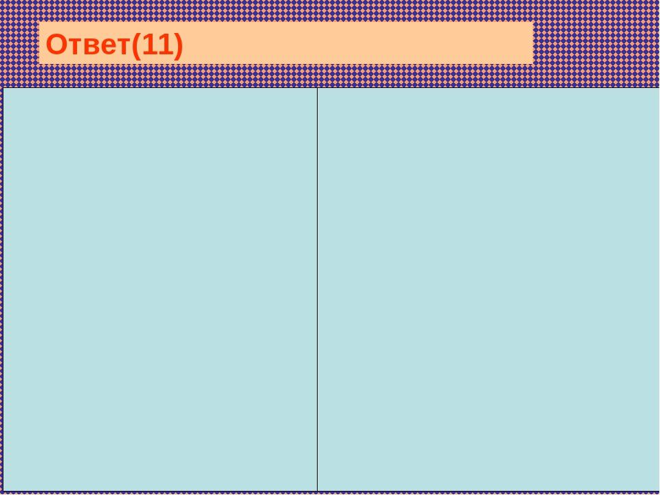 Интерфаза – это период между двумя клеточными делениями. В интерфазе последов...