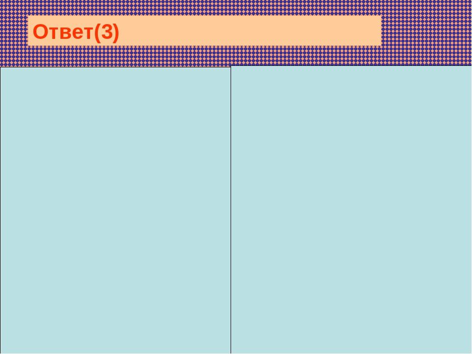 Под цифрами 1, 3, 6 — характеризует мейоз. Под цифрами 2, 4 — характе...