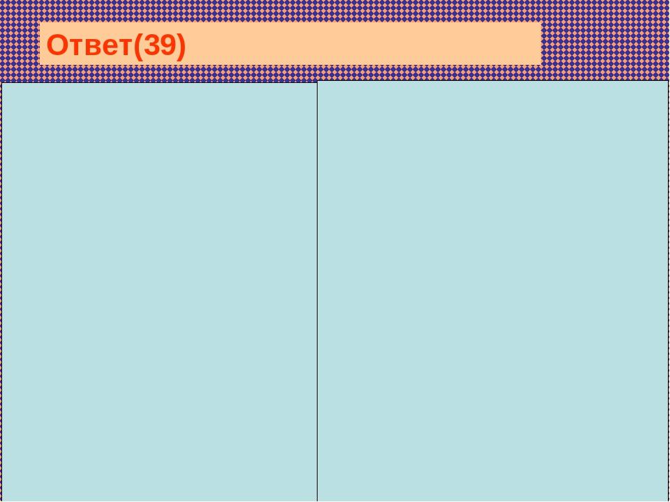Описание митохондрий под цифрами 3, 4, 5. Под цифрами 1 — функция лизосом, 2...