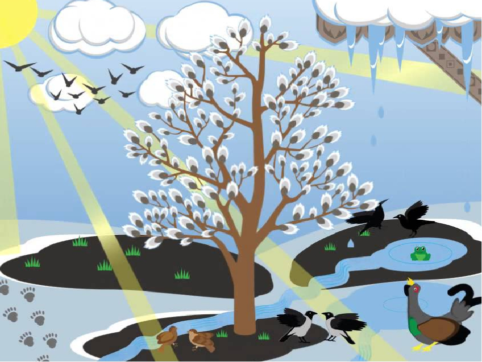 Картинки на тему признаки весны, анимация днем