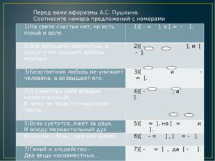 Перед вами афоризмы А.С. Пушкина. Соотнесите номера предложений с номерами сх