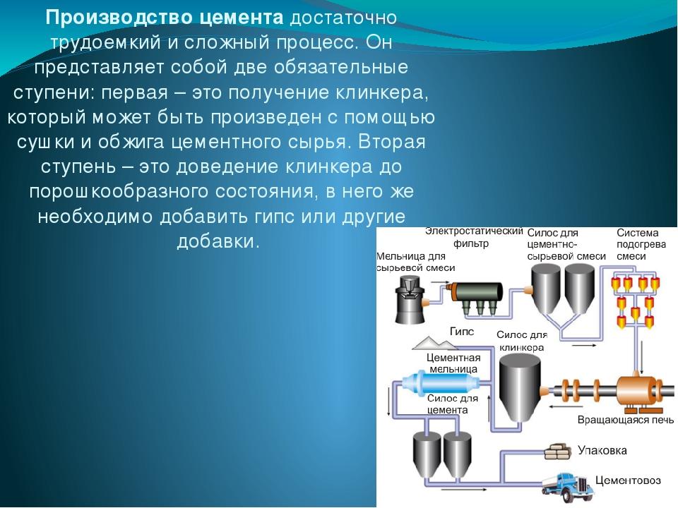 Доклад по химии на тему производство цемента 4527