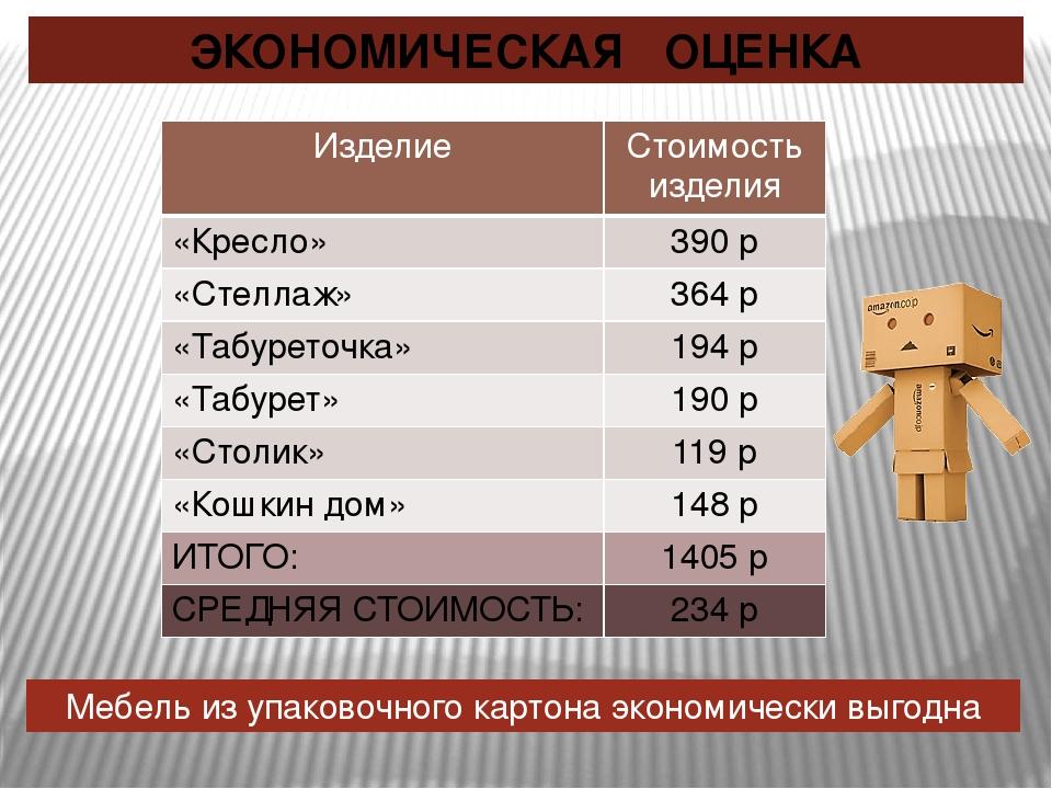 ЭКОНОМИЧЕСКАЯ ОЦЕНКА Мебель из упаковочного картона экономически выгодна Изде...