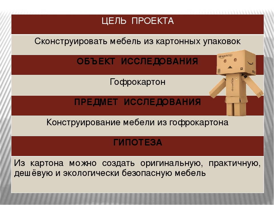 ЦЕЛЬ ПРОЕКТА Сконструироватьмебель из картонных упаковок ОБЪЕКТ ИССЛЕДОВАНИЯ...