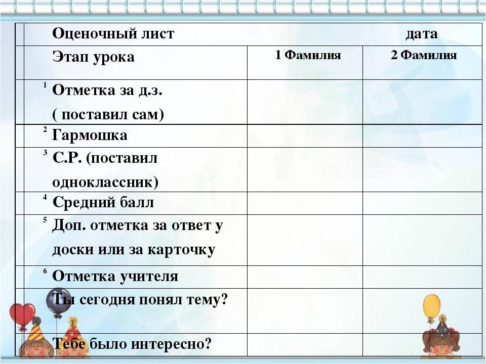 Оценочный лист дата Этап урока 1 Фамилия2 Фамилия 1Отметка за д.з. ( по...