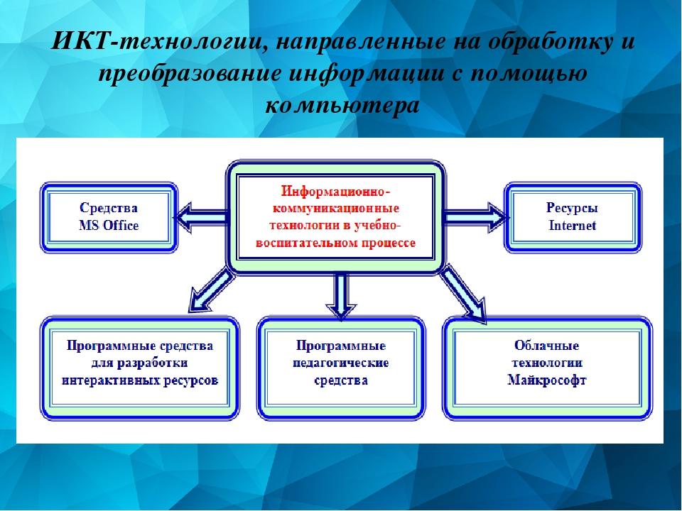 ИКТ-технологии, направленные на обработку и преобразование информации с помощ...