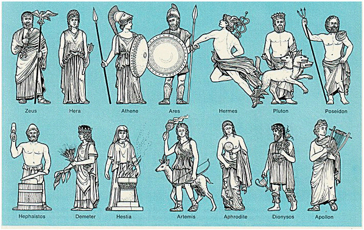 a brief summary of the three groups of gods in greek mythology titans olympians and lesser gods Greek mythology  history and mythology help explain the world of antiquity,  greek gods: the olympians  hesiod's theogony, which gives the genealogy of greek gods, makes him the son of the titans kronos and rhea kronos feared his children would some day overthrow him, so at birth he took them from rhea and ate them rhea deceived kronos by giving him a stone wrapped in.