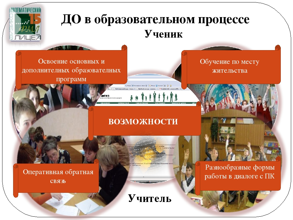 ДО в образовательном процессе  Ученик Учитель Разнообразные формы работы в д...