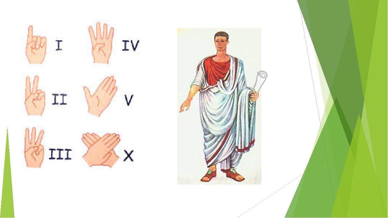 римская нумерация картинка после
