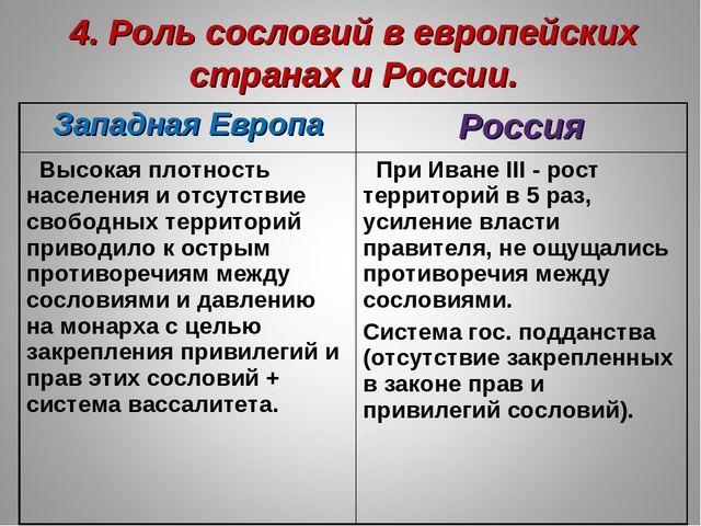 Образование первых государств в западной европе дистанционное обучение для детей в украине
