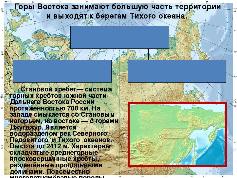 большую часть территории россии занимают