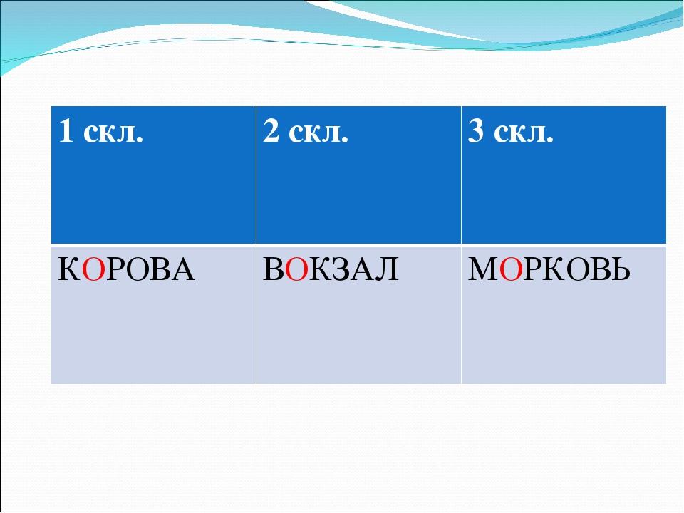 1 скл.2 скл.3 скл. КОРОВАВОКЗАЛМОРКОВЬ