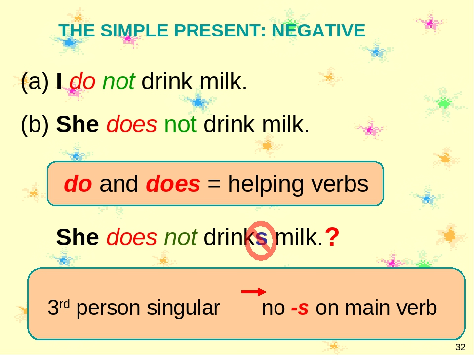 Тест на знание времен Present Simple и Present Continuous