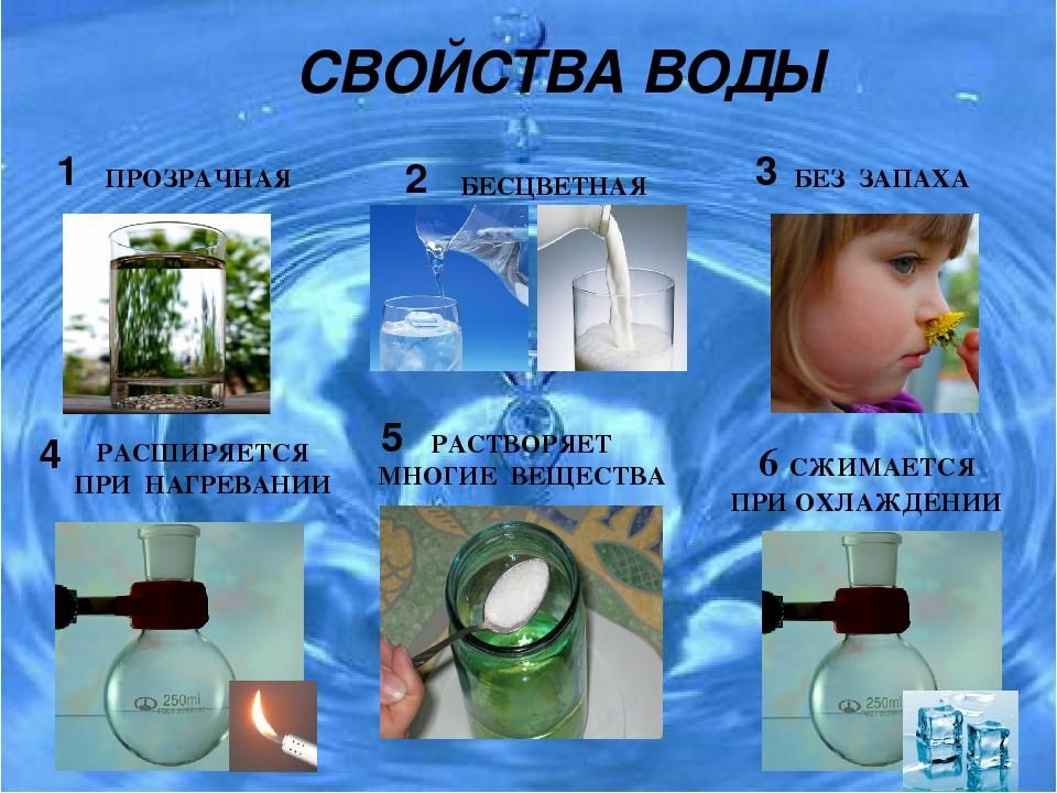 Свойства вода в картинках