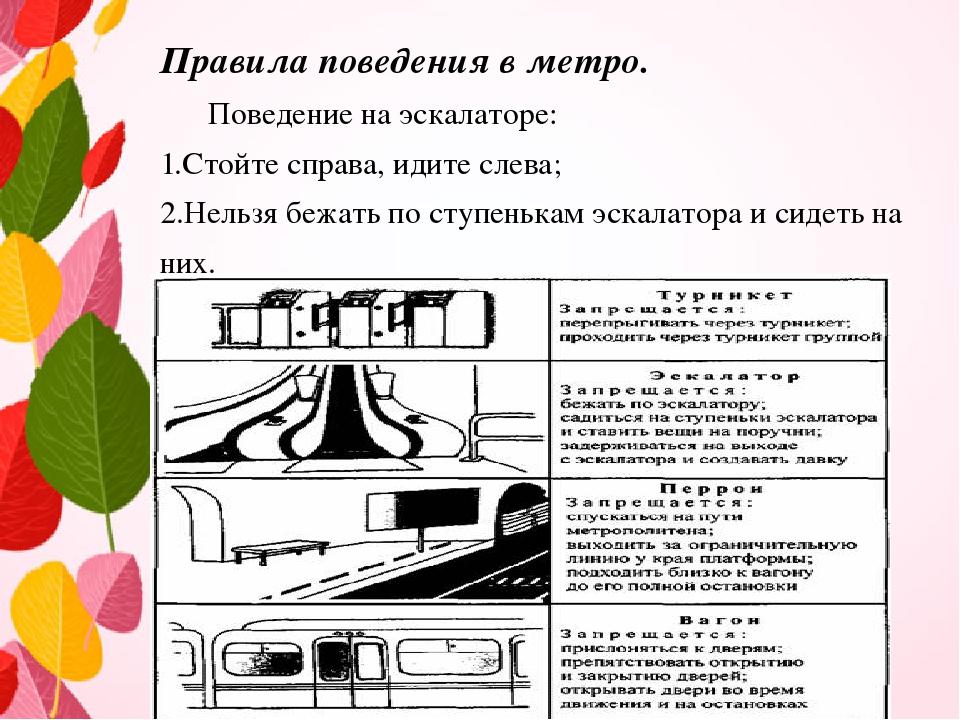 Правила поведения в метро. Поведение на эскалаторе: 1.Стойте справа, идите...