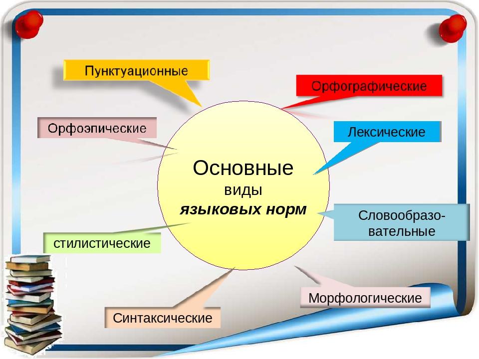 виды языковых норм