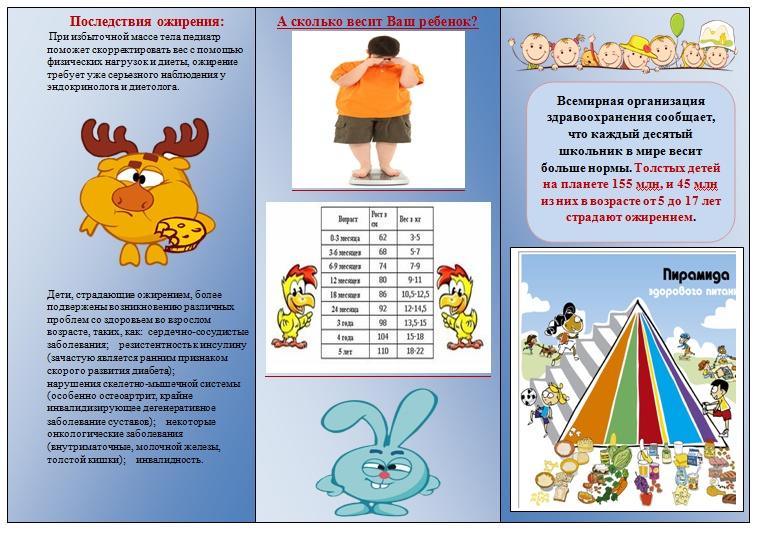 Курсовая работа на тему детское ожирение 484