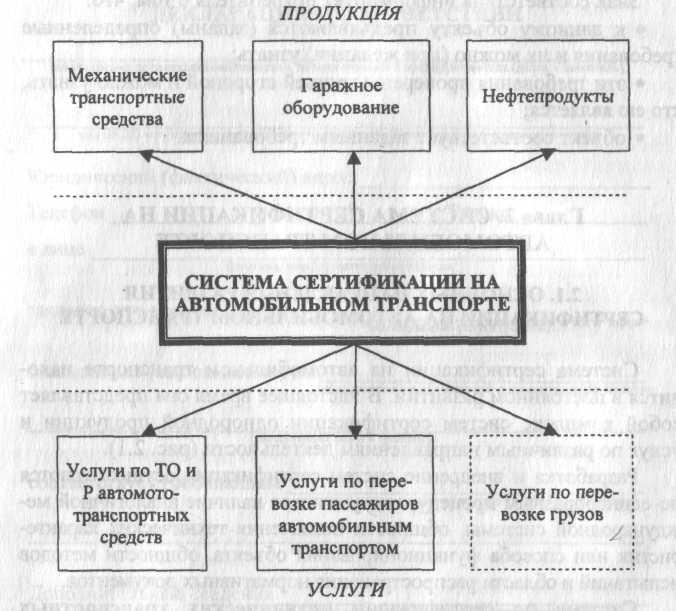 Размеры знака соответствия и кода органа приложение б системы добровольной сертификации