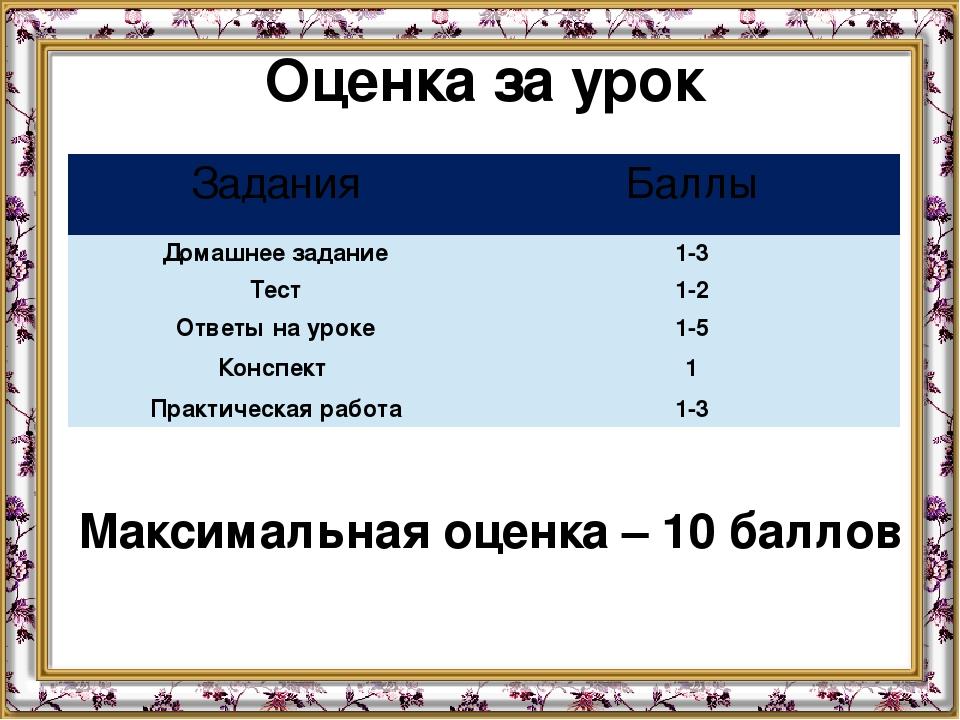 Оценка за урок Максимальная оценка – 10 баллов Задания Баллы Домашнеезадание...