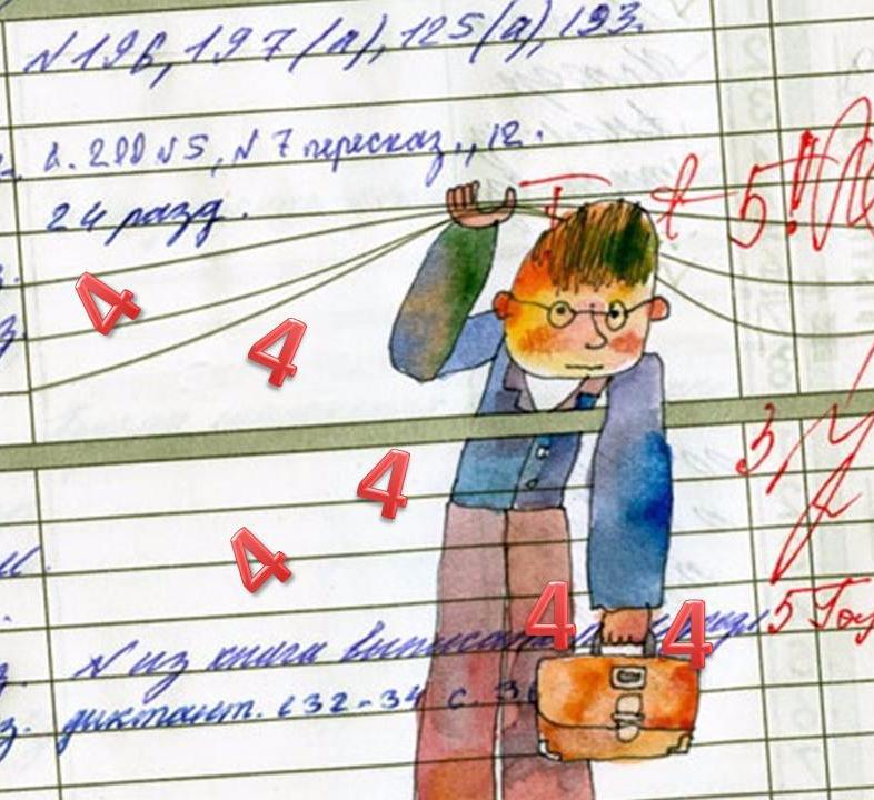 Оценку на тему классный час классу поставь скупка работы магазин часы