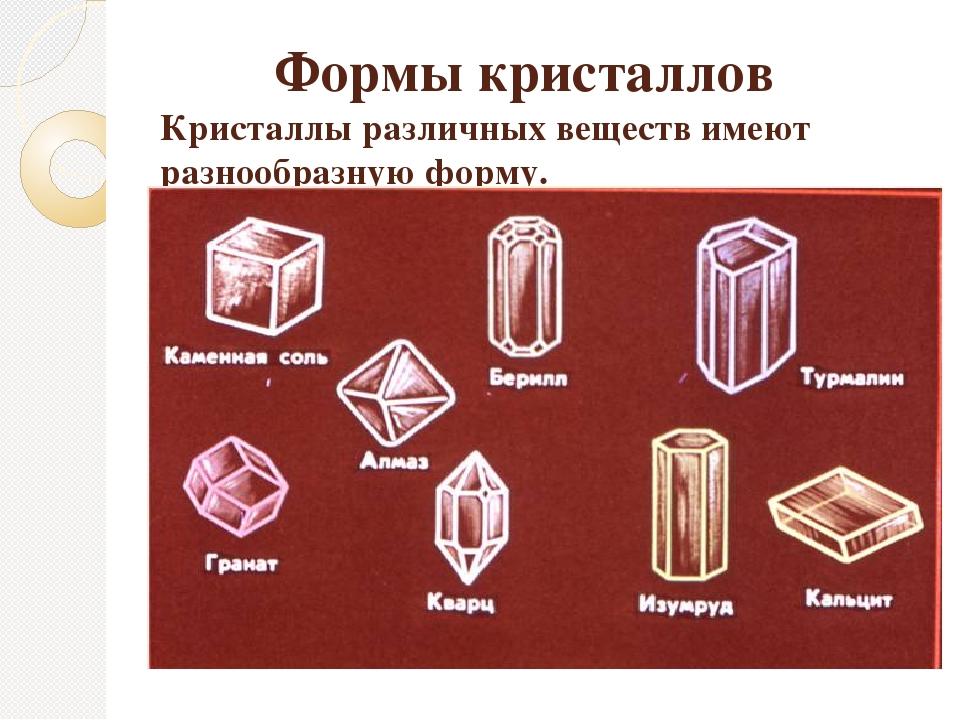 Формы кристаллов Кристаллы различных веществ имеют разнообразную форму.